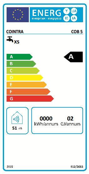Etiqueta Energetica COB 5