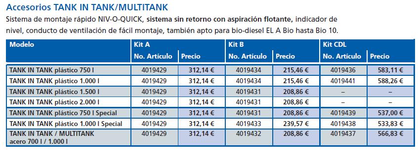 Accesorios Tank In Tank