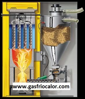 caldera biomasa: