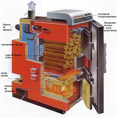 Calderas de biomasa y leña