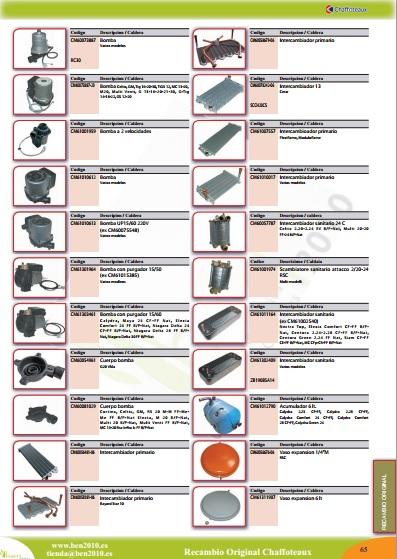 Repuestos para calderas de gas calderas de gasoil share for Repuestos roca bilbao