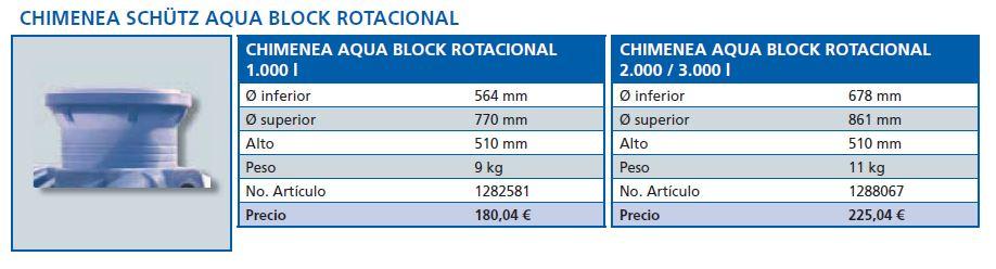 chimenea aquablock