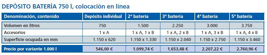 colocacion bateria 750