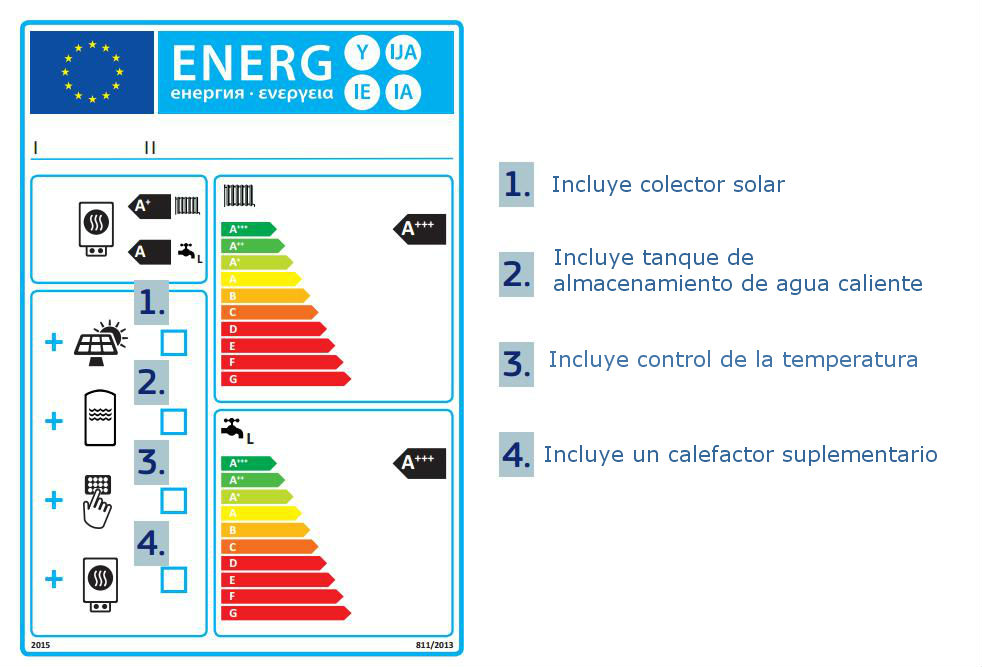 ejemplo etiquet energetico