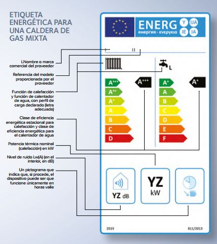 energy labelling chaffoteaux 2015
