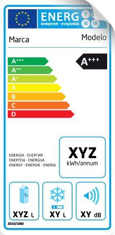 etiqueta energetica 2015