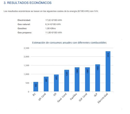 resultados economicos