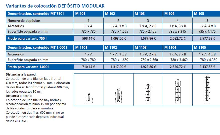 variante deposito modular
