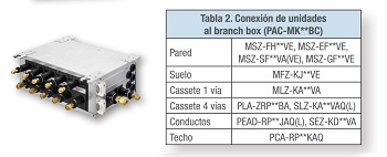 Aire Acondicionado Mitsubishi VRF CITY MULTI Multi-S - Branch Box