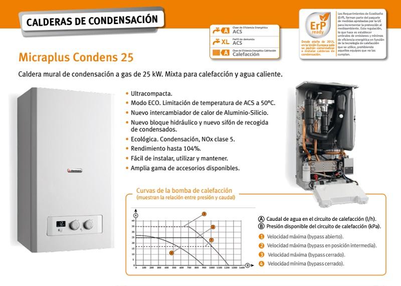 Calderas electricas para calefaccion precios great for Calderas para calefaccion