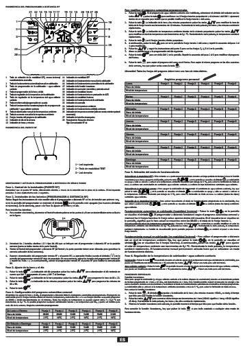 Cronotermostato Ferroli Romeo W RF - Manual