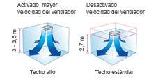 flujo aire