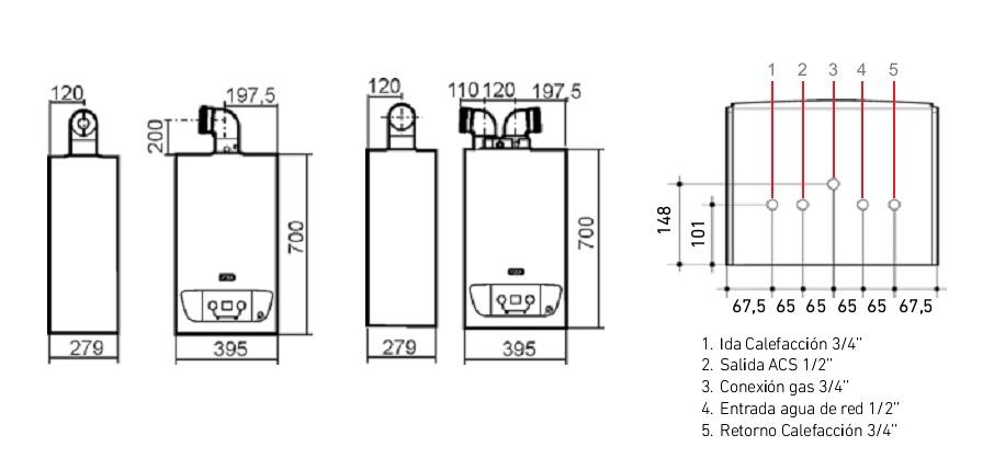 sunquest pro 24 xl manual