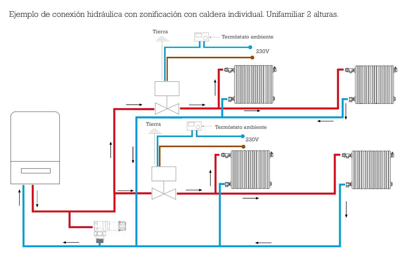 Conjunto termost tico orkli con v lvula termost tica doble - Calefaccion en el suelo ...