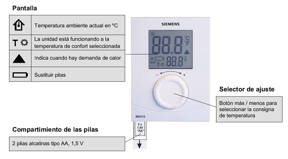Termostato ambiente digital siemens rdh 10 - Termostato calefaccion siemens ...