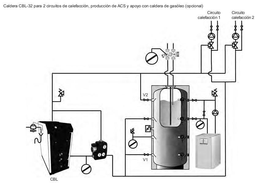 Caldera de le a baxiroca cbl 32 for Calderas para calefaccion central a lena