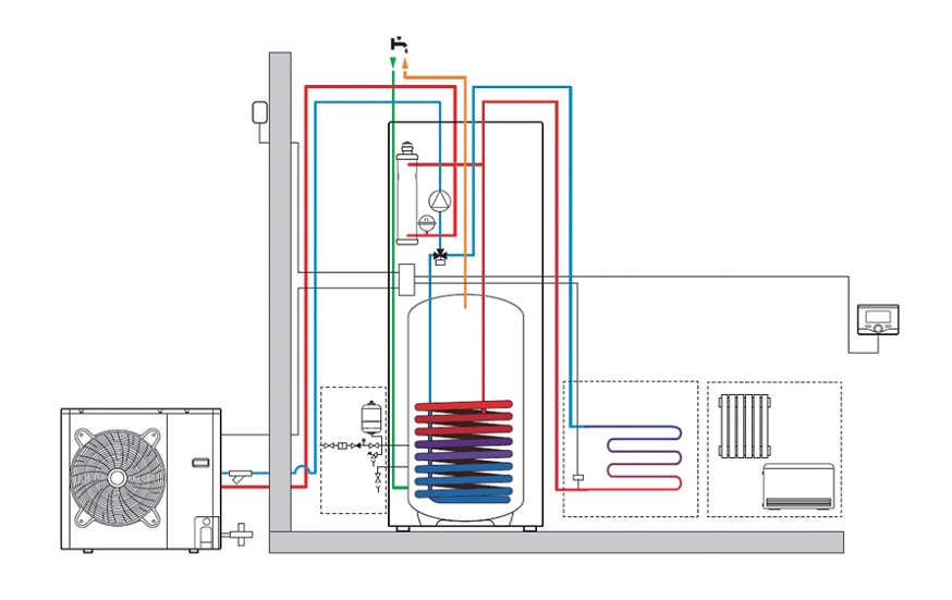 Bomba de calor ariston nimbus compact 8 kw - Aerotermia opiniones ...