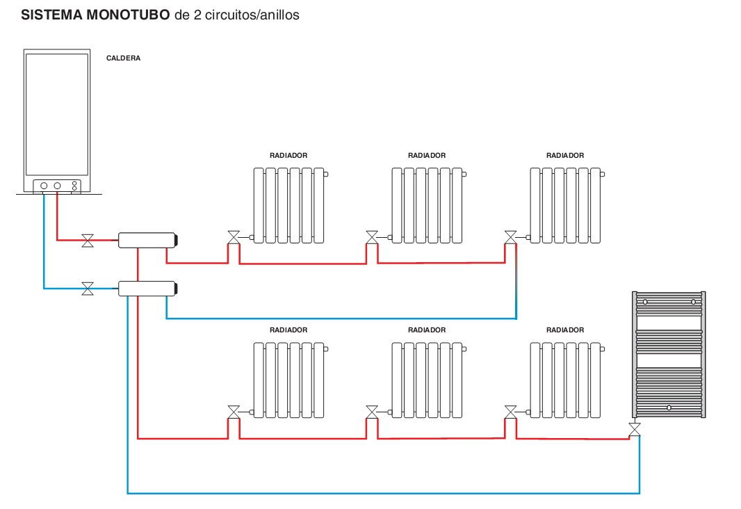 Oferta calefaccion 10 radiadores - Tipos de calefaccion para casas ...
