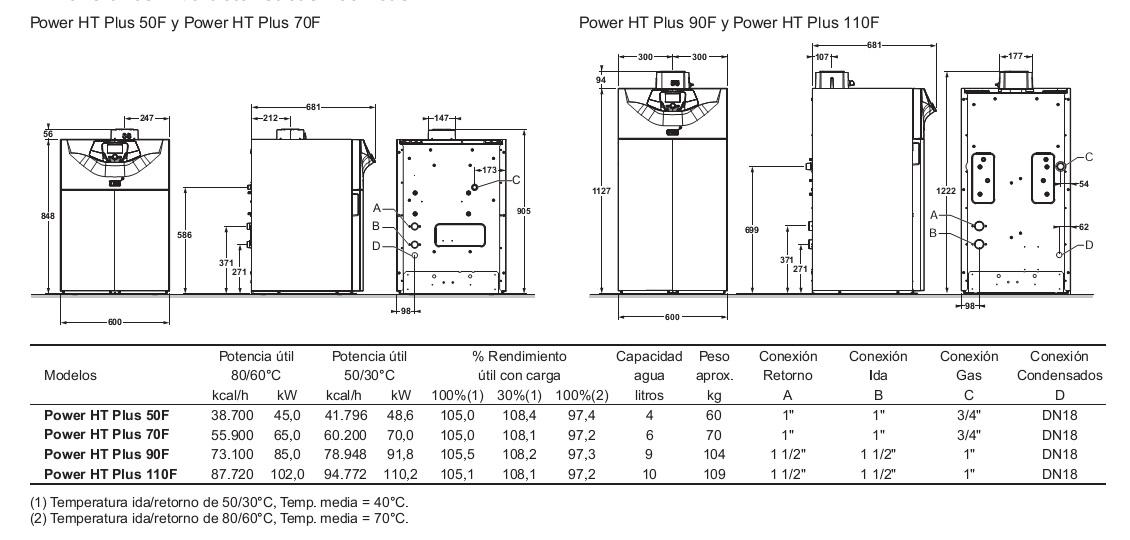 Caldera a gas de condensaci n baxiroca power ht plus 110f for Baxi roca catalogo
