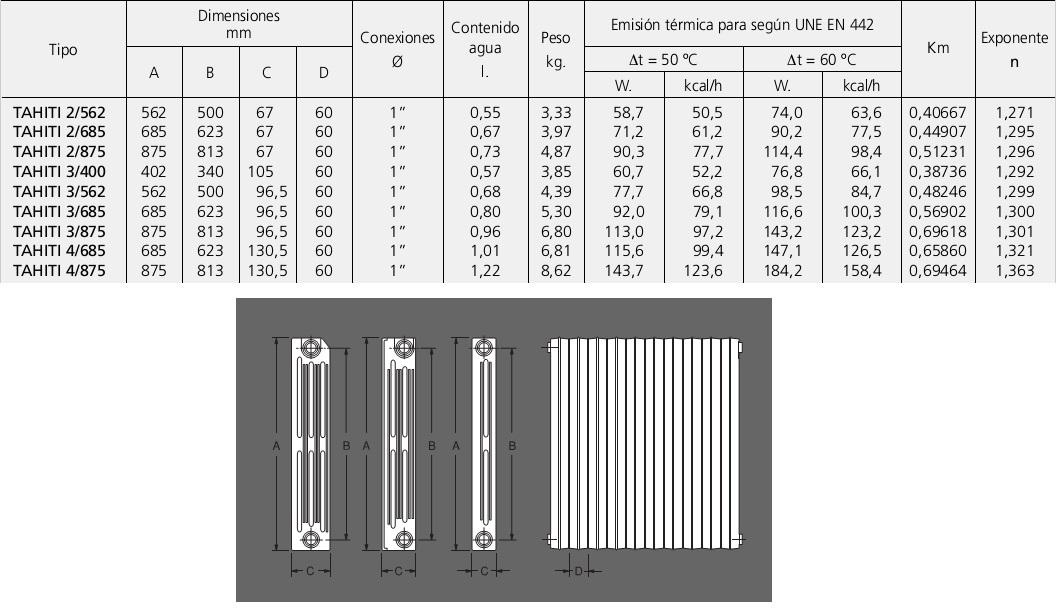 Radiador de hierro fundido ferroli tahit 3 685 - Radiadores de hierro fundido ...