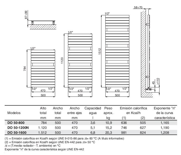 radiador toallero baxi do 50 1200n blanco