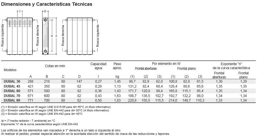Elemento de aluminio baxi dubal 30 for Catalogo de radiadores