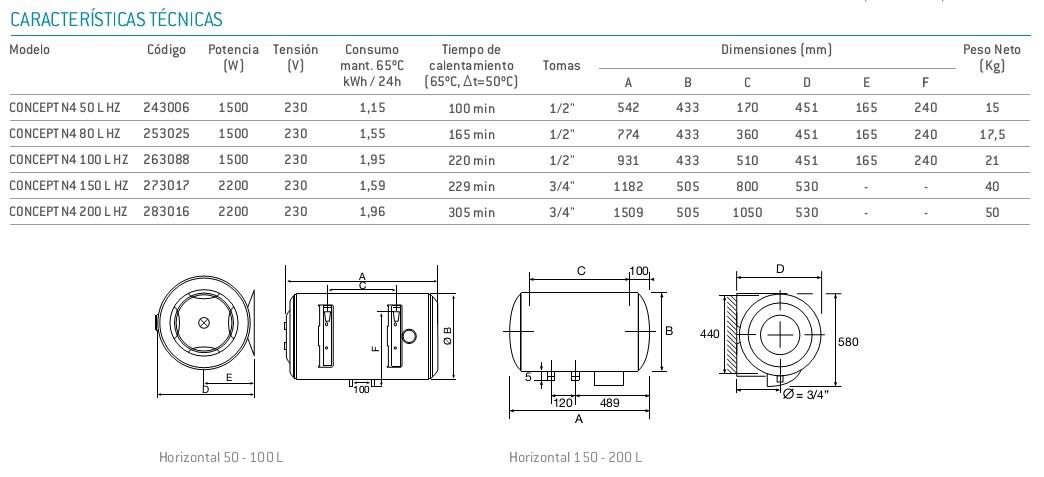 Termo el ctrico thermor concept n4 150 l hz - Termo electrico 150 litros horizontal ...