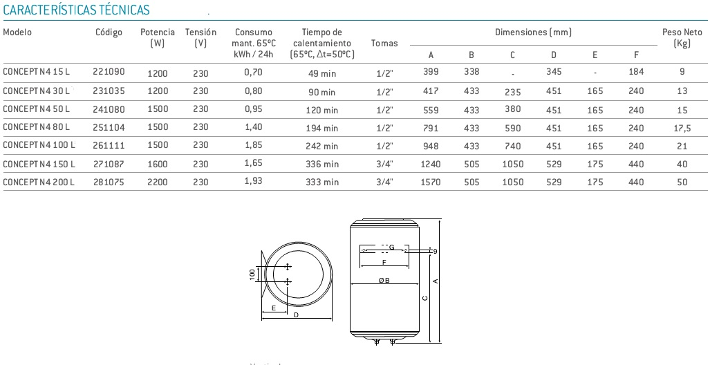 Precios de termos electricos de 50 litros cheap flat - Termos de agua precios ...
