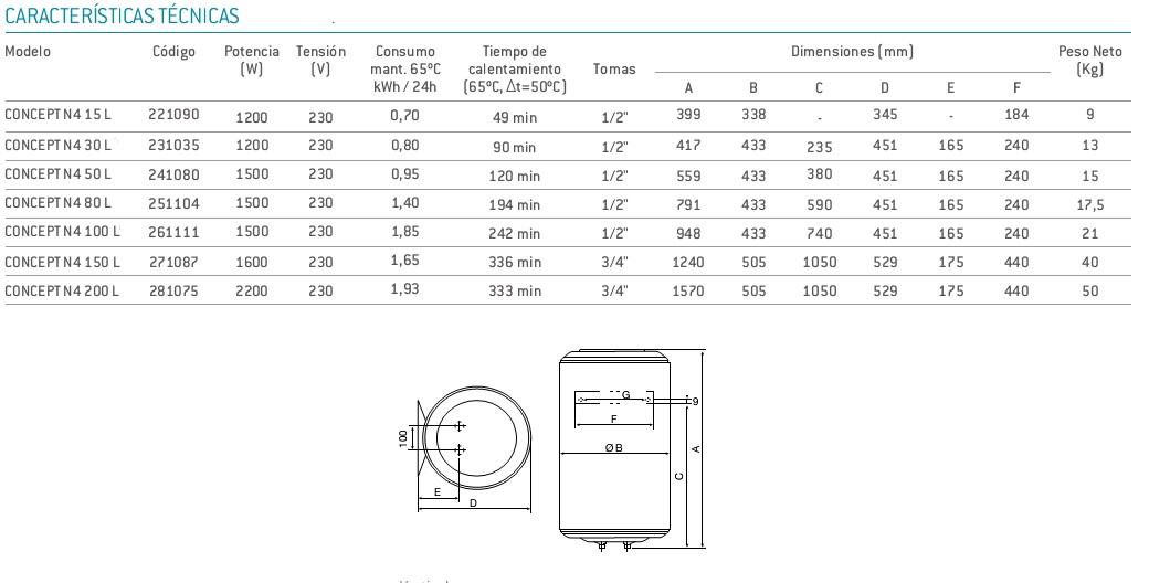 Precios de termos electricos de 50 litros cheap flat - Precios de termos ...