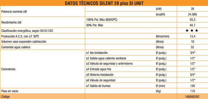 Caldera De Pie A Gasoleo Ferroli Silent 28 Plus Si Unit