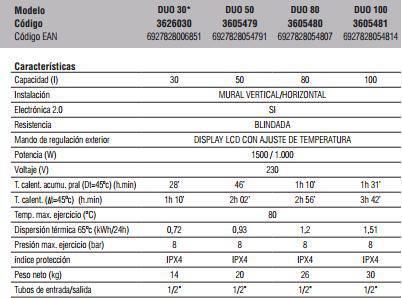 Calentadores Solares Termos Electricos De 100 Litros Precios