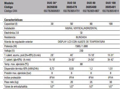 Calentadores solares termos electricos de 100 litros precios - Termos electricos precios ...