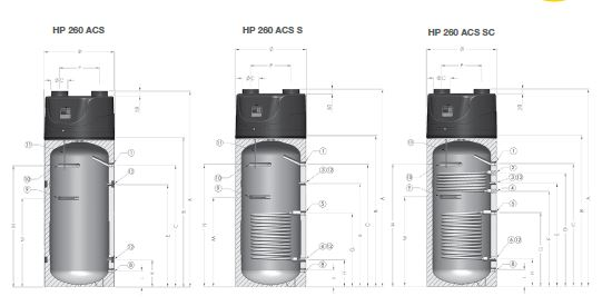 Bomba de calor beretta hp 260 acs s - Aerotermia opiniones ...