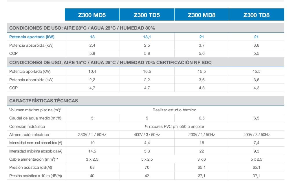 Bomba de calor para piscinas zodiac z300 td8 for Instalacion de bomba de calor para piscinas