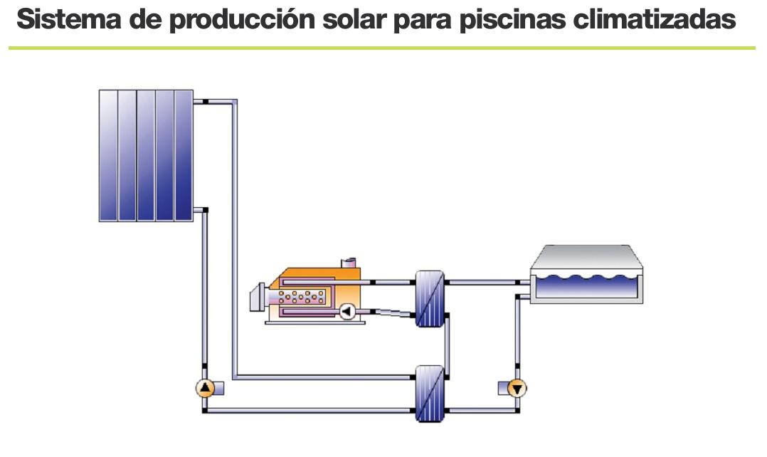 Panel solar pl stico para piscinas termicol termipool 1001 for Sistema ultravioleta para piscinas