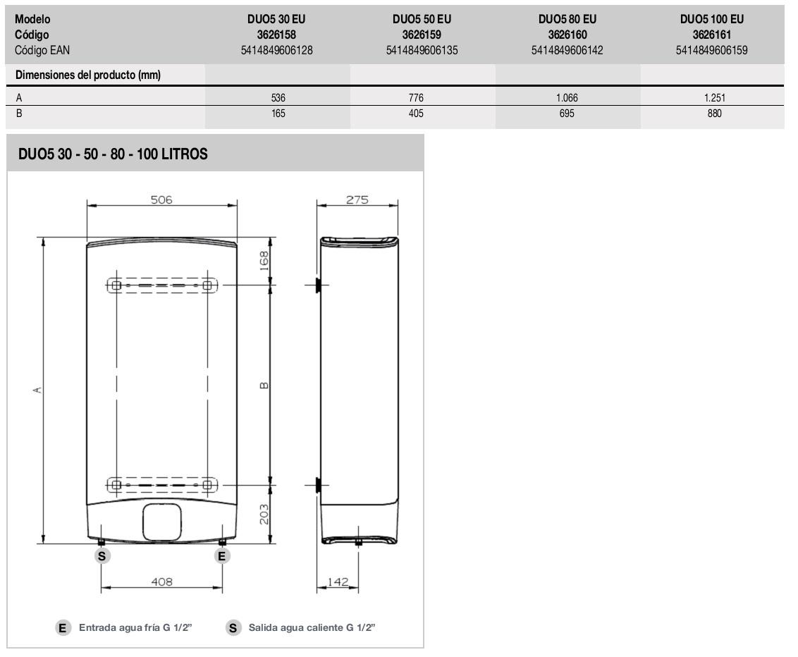 Termo el ctrico fleck duo5 100 eu for Termo electrico junkers 100 litros
