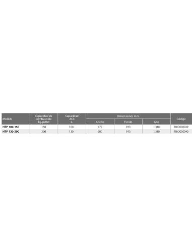 Ficha técnica Depósito de reserva con acumulador ACS Domusa HTP 100-150