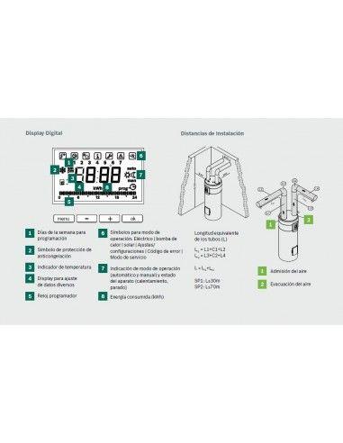 ▷Bomba de calor de ACS Junkers Supraeco SWO 270-3 | DESCUENTO