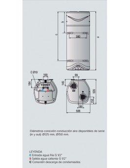 Medidas Bomba de calor para ACS Ariston NUOS EVO A+ 110