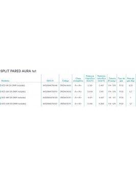 Aire Acondicionado Split Daitsu Aura ASD18K-DA WiFi