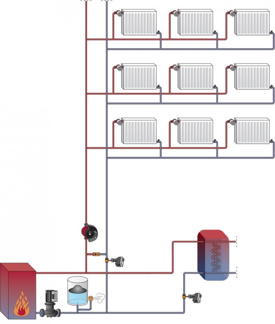 Sistema de calefacción con caldera centralizada