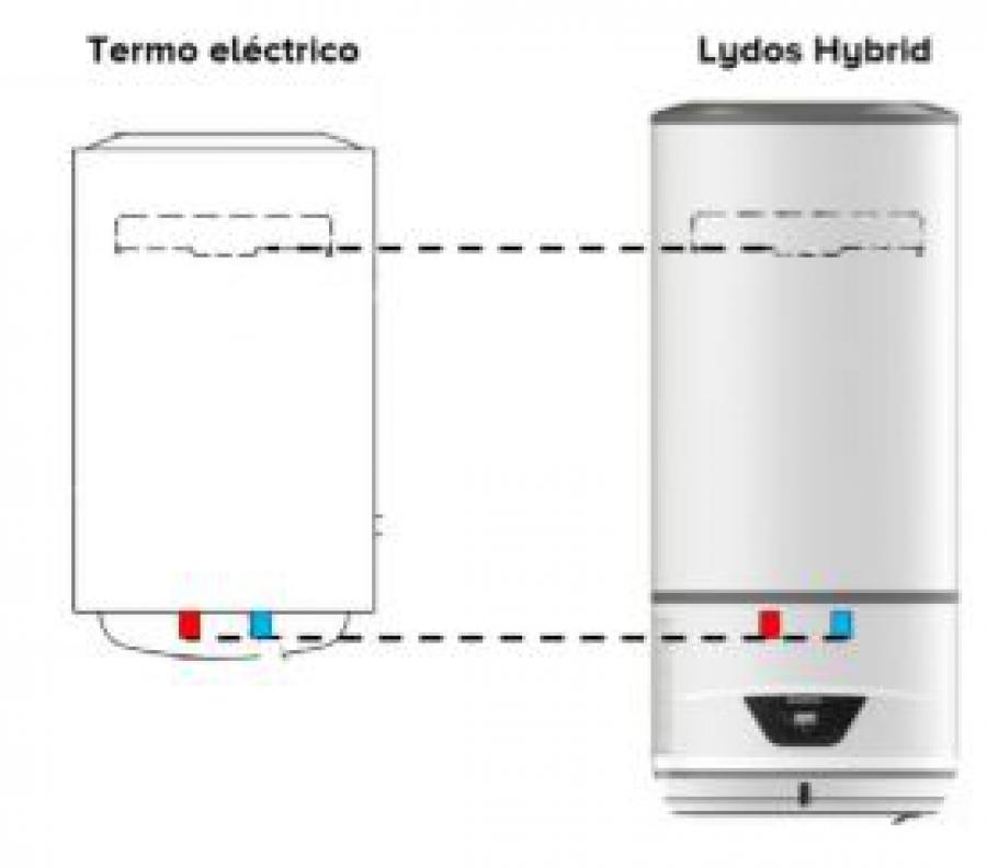 Nuevo Termo Eléctrico Ariston Lydos Hybrid. Precios y ofertas.