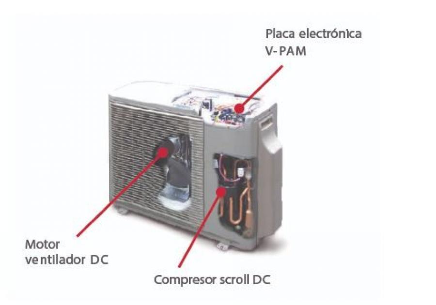 Bomba de Calor Aquatermic Multisplit-Hybrid