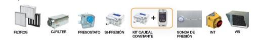 Accesorios Unidad de Filtración Sodeca UFR