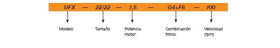 Código Unidad de Filtración Sodeca UFX