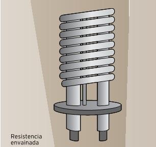 Comprar Termo eléctrico Vaillant eloSTOR pro VEH 30/4-3