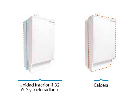 Caldera Daikin EHYKOMB33AA2 y Unidad Interior
