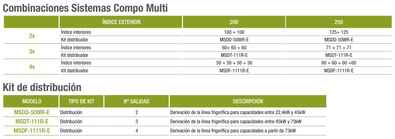 Combinaciones Compo multi 200-250