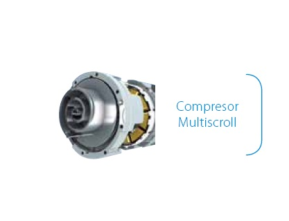 Compresor Multiscroll