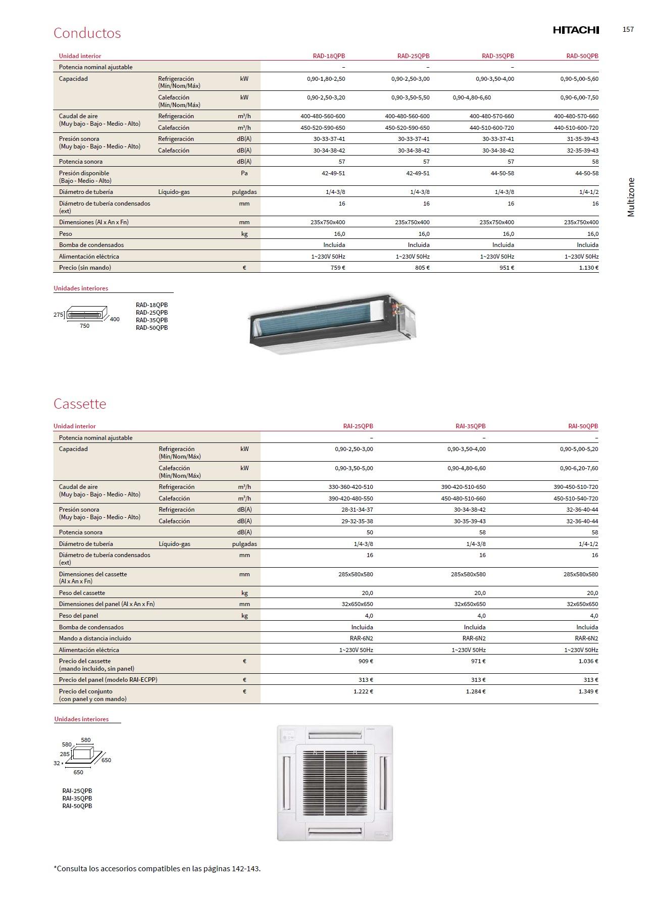 Catálogo Aire acondicionado Multi Cassette y Conductos Hitachi